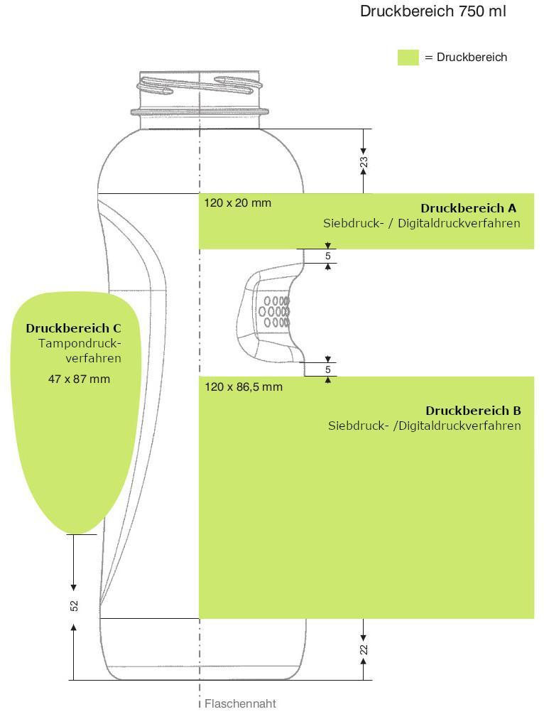 Druckbereich Kavodrink Trinkflasche 0,75 Liter m bedrucken