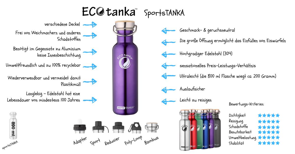 Infografik-ECOtanka-SportsTANKA-Violett