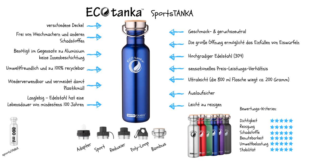 Infografik-ECOtanka-SportsTANKA-blu