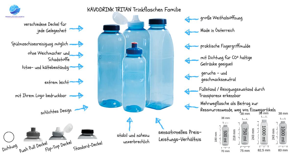 Infografik_kavodrink_Familie