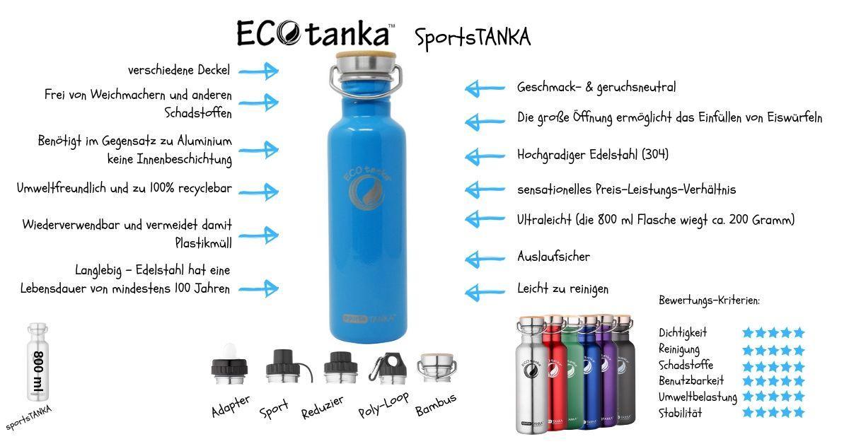 Infografik-ECOtanka-SportsTANKA-Hellblau