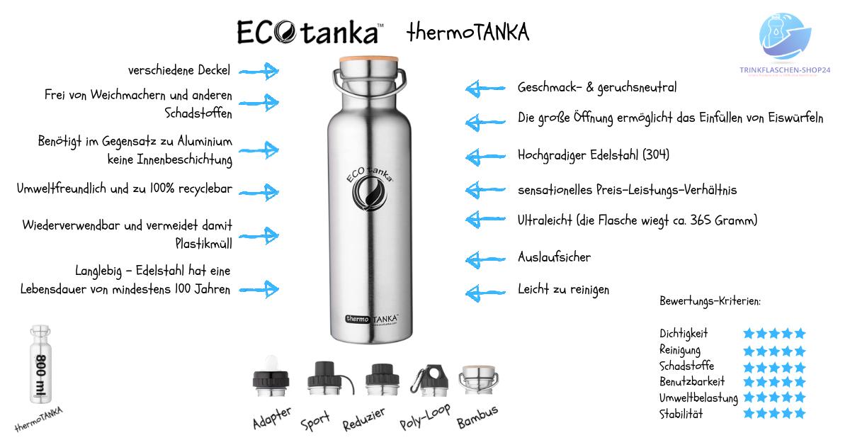 Infografik-ECOtanka-thermoTanka