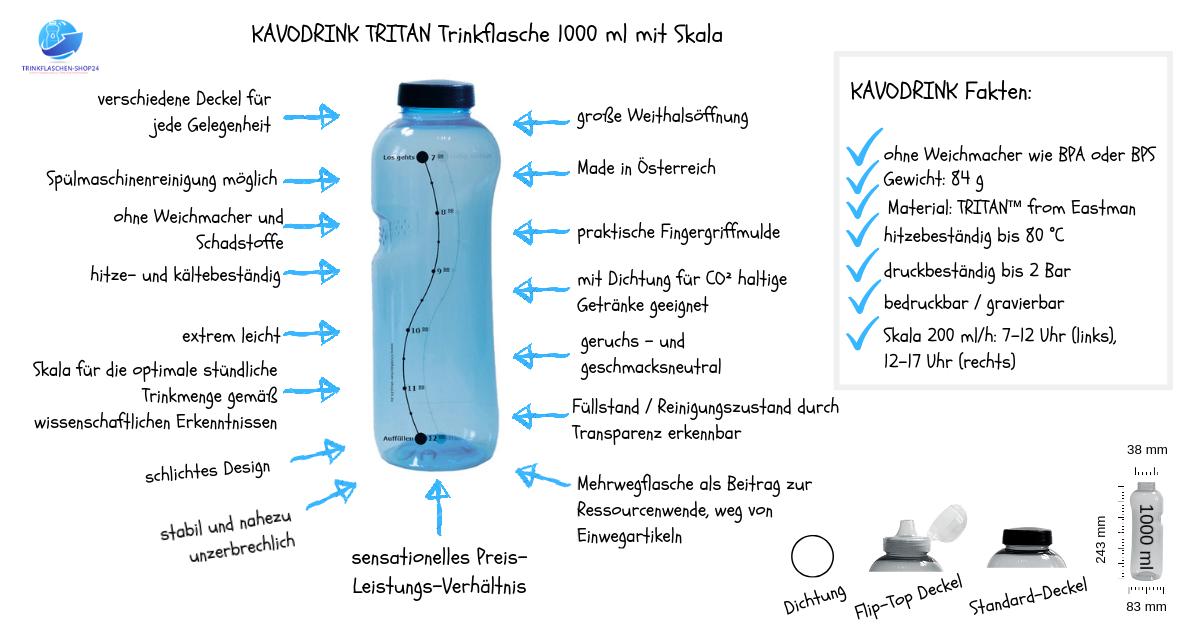Infografik_kavodrink_1000ml-rund-mit-Skala