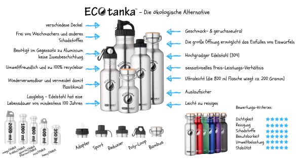 Infografik_EcoTankati06evXxz1j0P