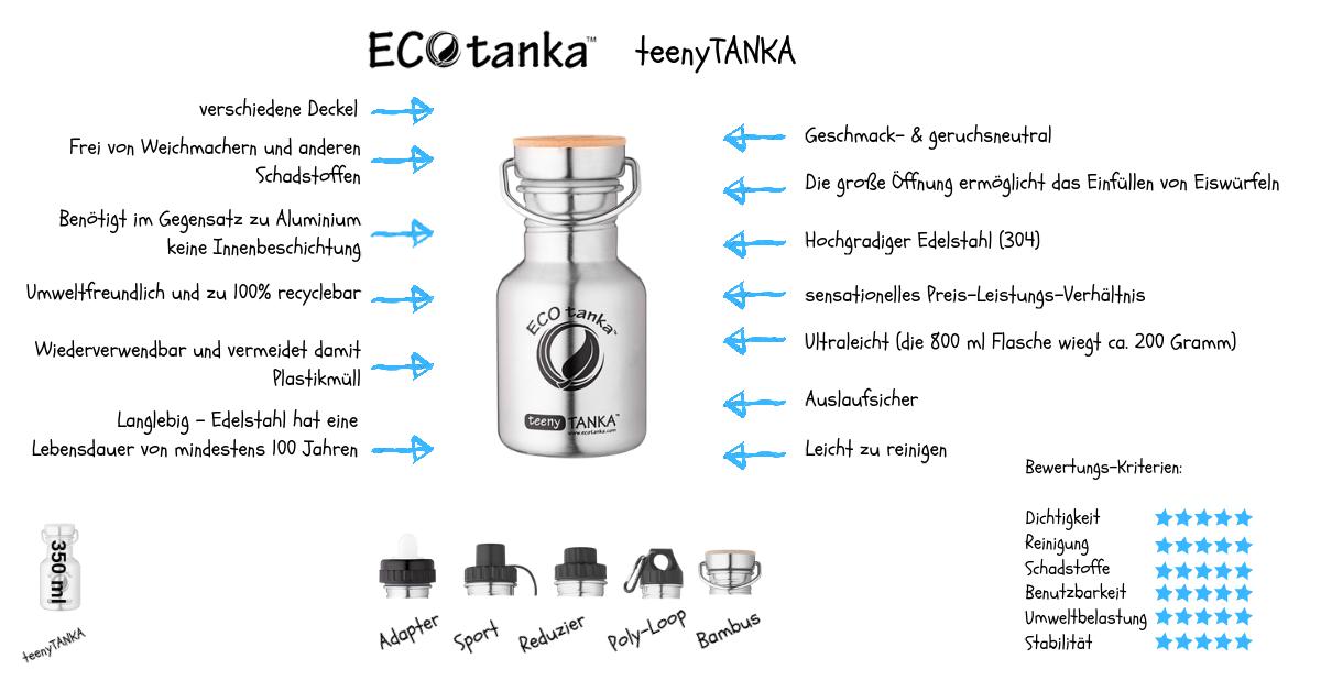 infografik-ECOtanka-teenyTANKA